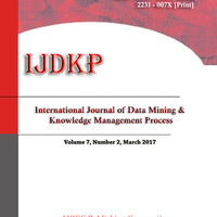 Research papers on spatial data mining