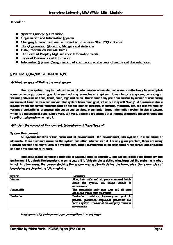 Mba 1st Semester Notes Pdf