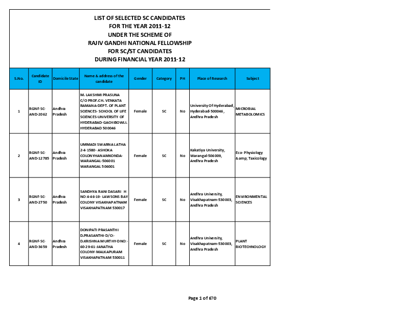 PDF) MANOJ KUMAR C/O SHAYAM PRAKASH Qt  No T 16C SOUTH