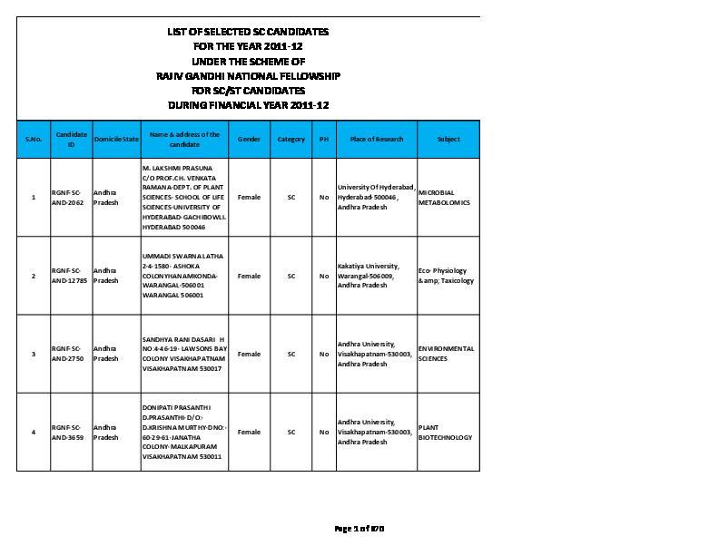 PDF) MANOJ KUMAR C/O SHAYAM PRAKASH Qt  No T 16C SOUTH RAILWAY