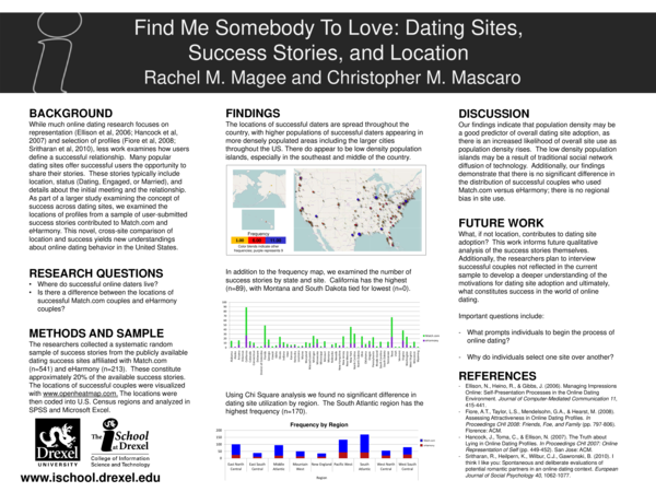 Montana dating sites