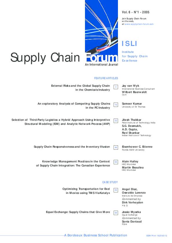 PDF) Supply Chain Forum | ravi shankar - Academia edu