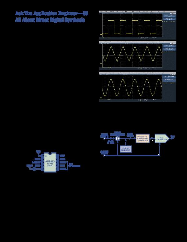 Dds devices signal generator | Ada Csaba - Academia edu