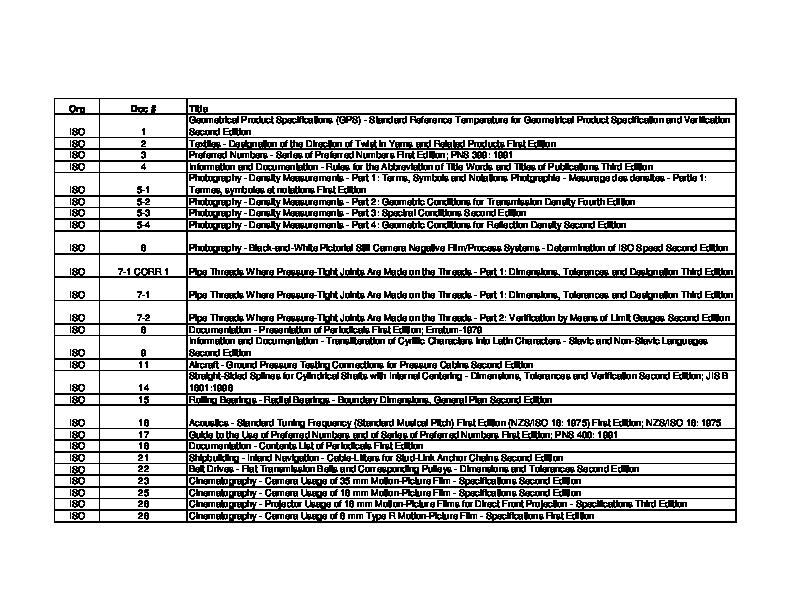 Pdf nbr 7503