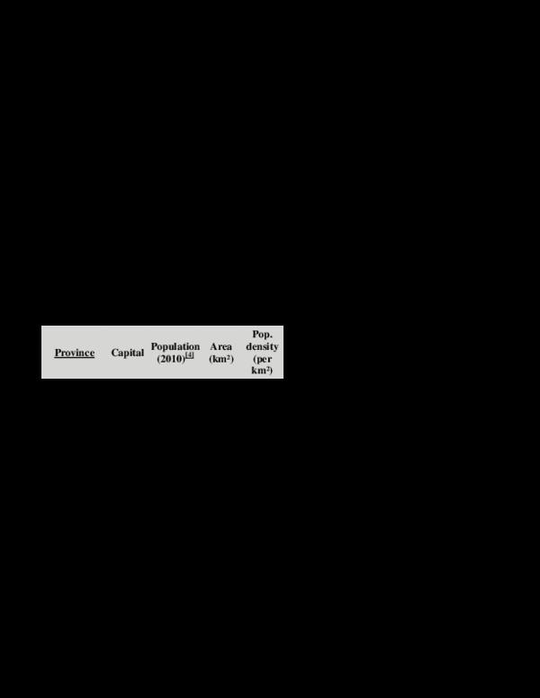 DOC) Autonomous Region in Muslim Mindanao | Madel Alianza - Academia edu