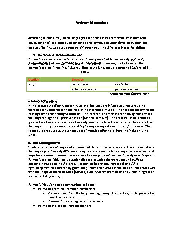PDF) Airstream Mechanism   Taliakum Pongener - Academia edu