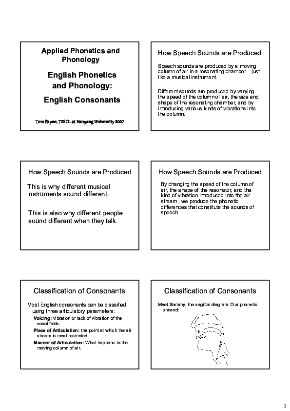 PDF) Applied Phonetics and Phonology English Phonetics and
