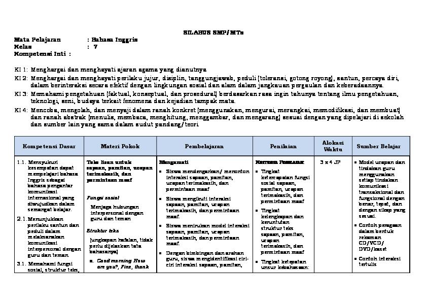 Doc Silabus Smp Mts Mata Pelajaran Bahasa Inggris Kelas 7 Kompetensi Inti Thoibah Santoso Academia Edu