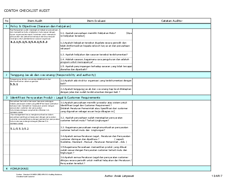 Pdf Contoh Checklist Audit No Item Audit Item Evaluasi Catatan Auditor Rico Sabam Academia Edu