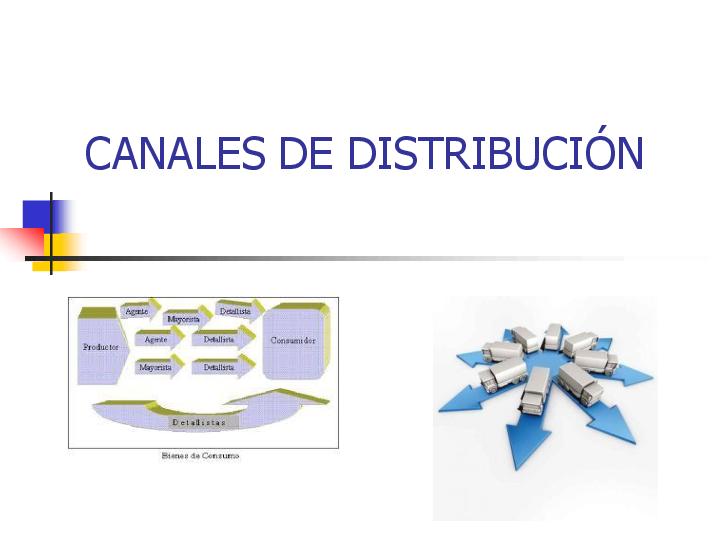 Ppt Canales De Distribución Roxana Correa Morales Academia Edu