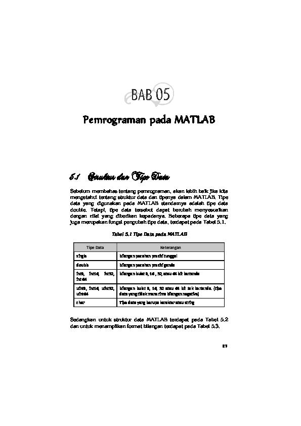 PDF) Pemrograman pada MATLAB | humenz here - Academia edu