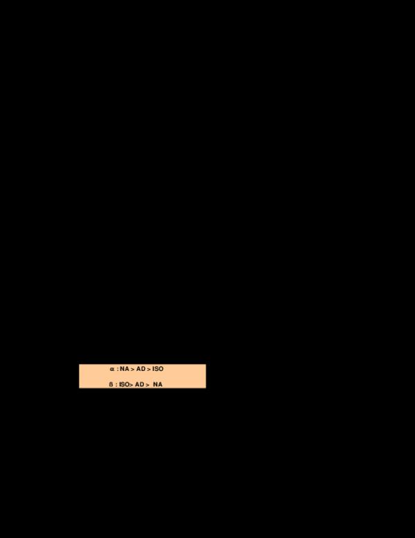 Combinación de labetalol y metoprolol
