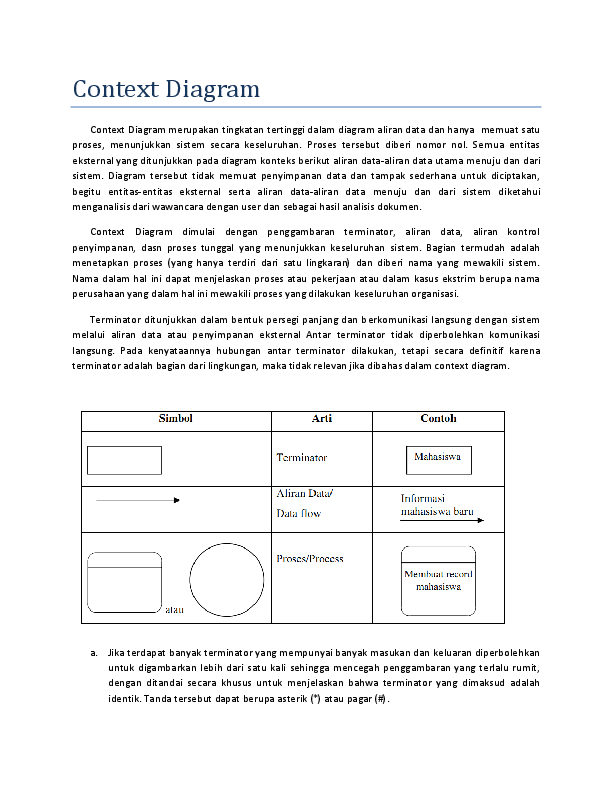 (DOC) Pengertian dan Contoh Dari Context Diagram, Data ...