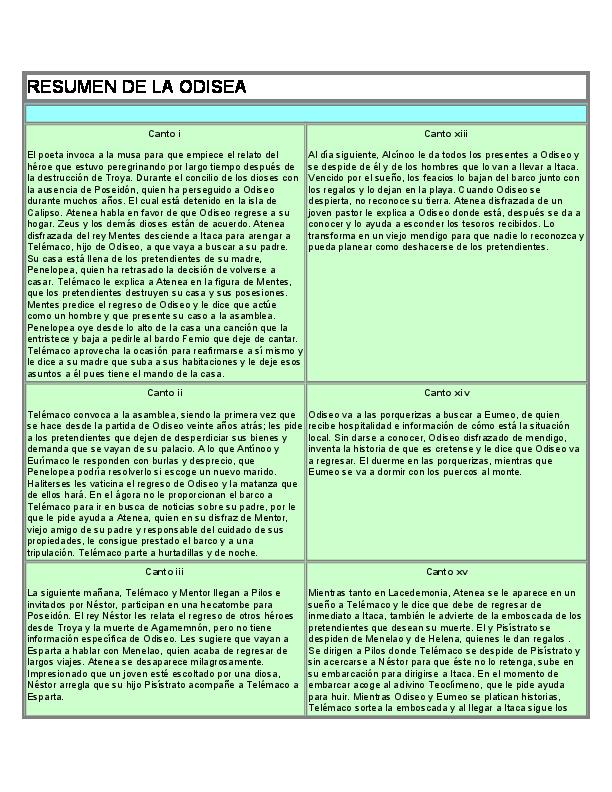 Doc Resumen De La Odisea Celes Morales Academia Edu