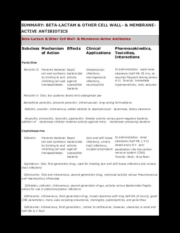DOC) Antibiotics | Citra Gading - Academia edu