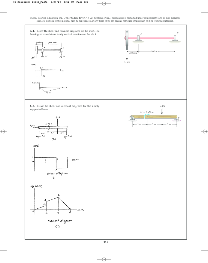 It Via Google But It Shows The Bending Stress Diagram - Wiring