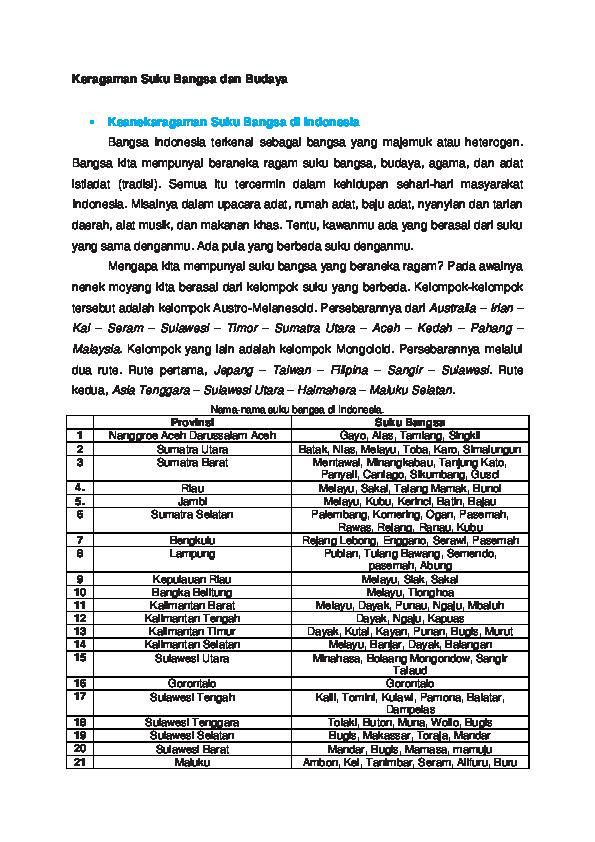 pdf keragaman suku bangsa dan budaya nama nama suku bangsa di rh academia edu
