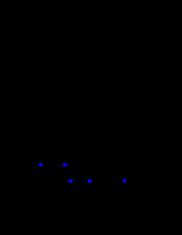 PDF) Bicriterion Discrete Equilibrium Network Design Problem