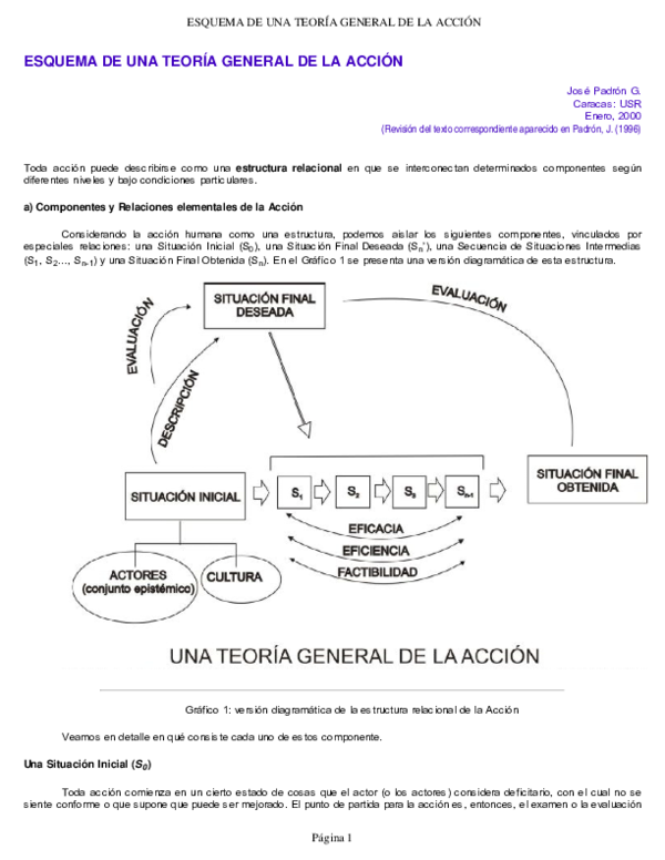 Pdf Esquema De Una Teoria General De La Accion Jose E