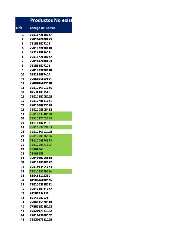 Xls 8 Lista De Precios Polo Gregorio Sanchez Bautista Academia Edu