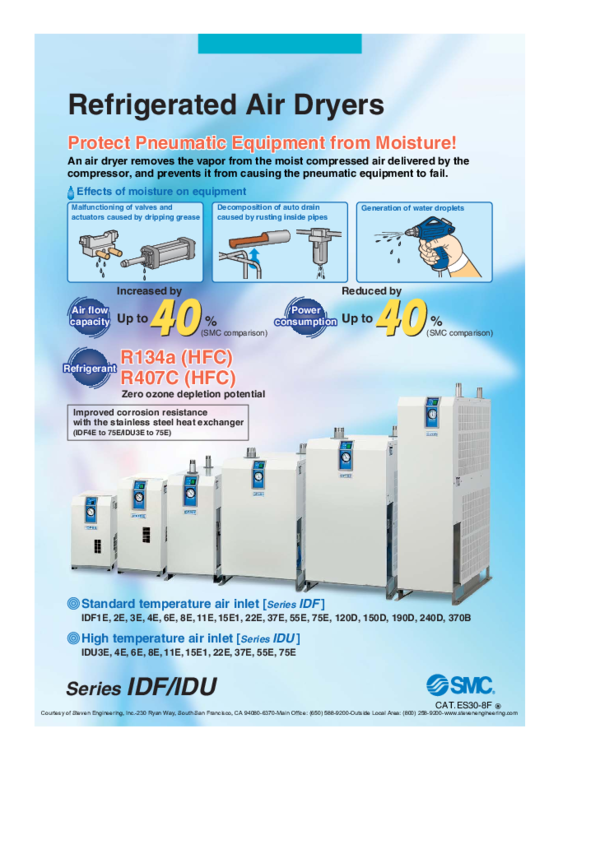 Smc Idfa8e-23 Refrigerated Air Dryer Air Compressors & Blowers Business & Industrial
