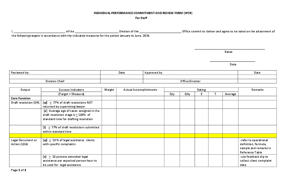 DOC) INDIVIDUAL PERFORMANCE COMMITMENT AND REVIEW FORM (IPCR
