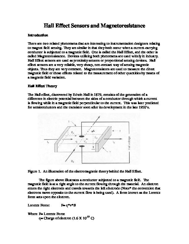 PDF) Simple notes on Hall effect | NISHAD TN - Academia edu