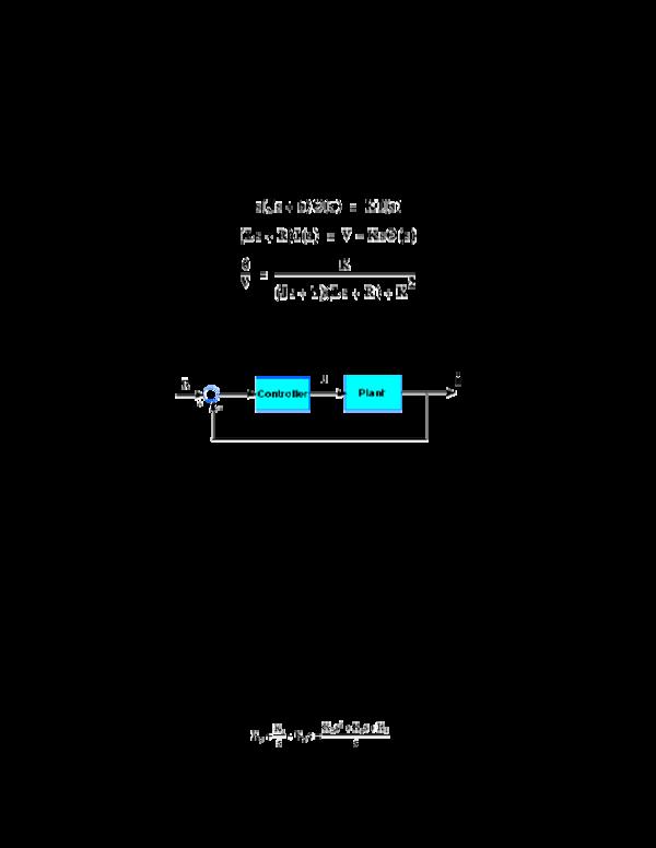 PDF) PID Example DC Motor Speed Control | Ngô Đăng Phúc