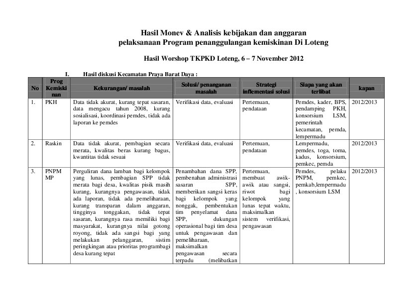 Doc Hasil Monev Analisis Kebijakan Dan Anggaran Pelaksanaan Program Penanggulangan Kemiskinan Di Loteng Ichaq Rasyid Academia Edu