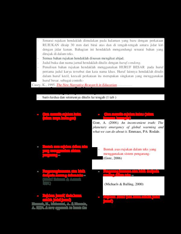 Doc Perbandingan Gaya Penulisan Ukm Dan American Psychological Association Cik Zaa Academia Edu