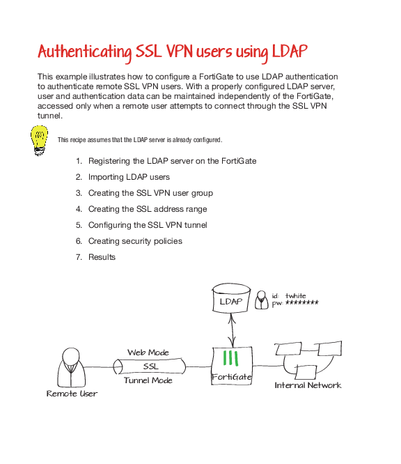 PDF) Authenticating SSL VPN users using LDAP | Ronald Vega