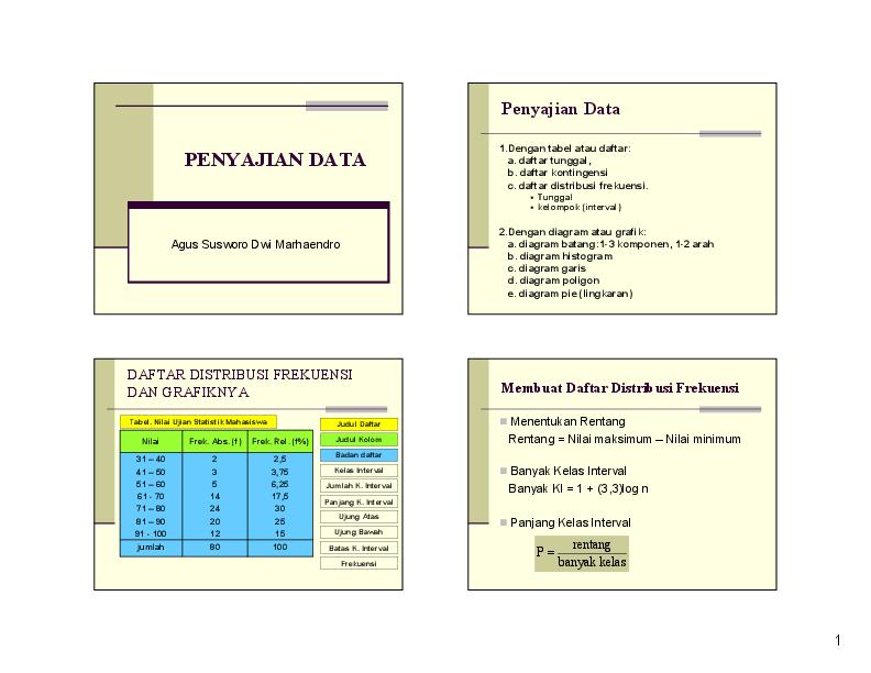 Pdf Penyajian Data Nilai Membuat Daftar Distribusi