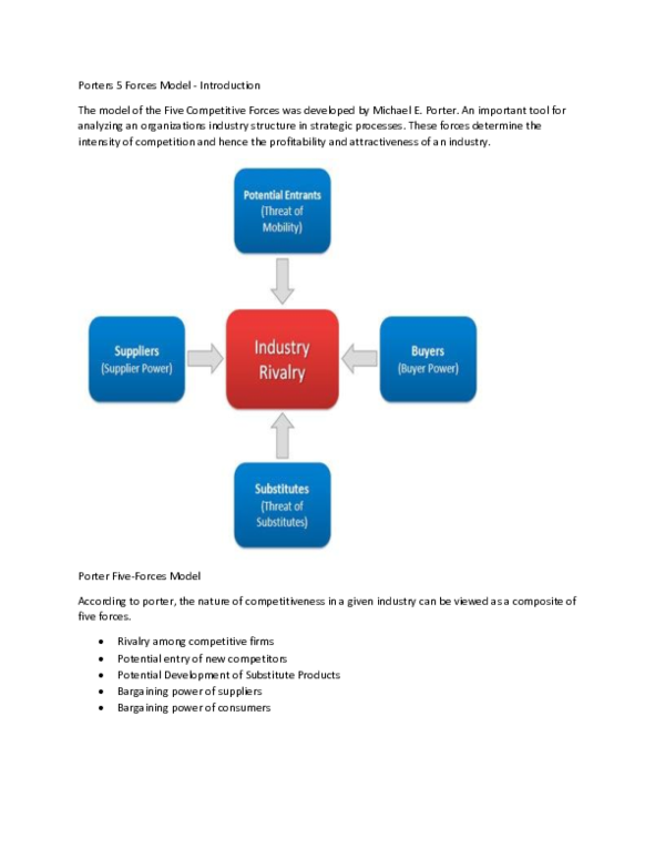 define porters competitive forces model and explain how it works