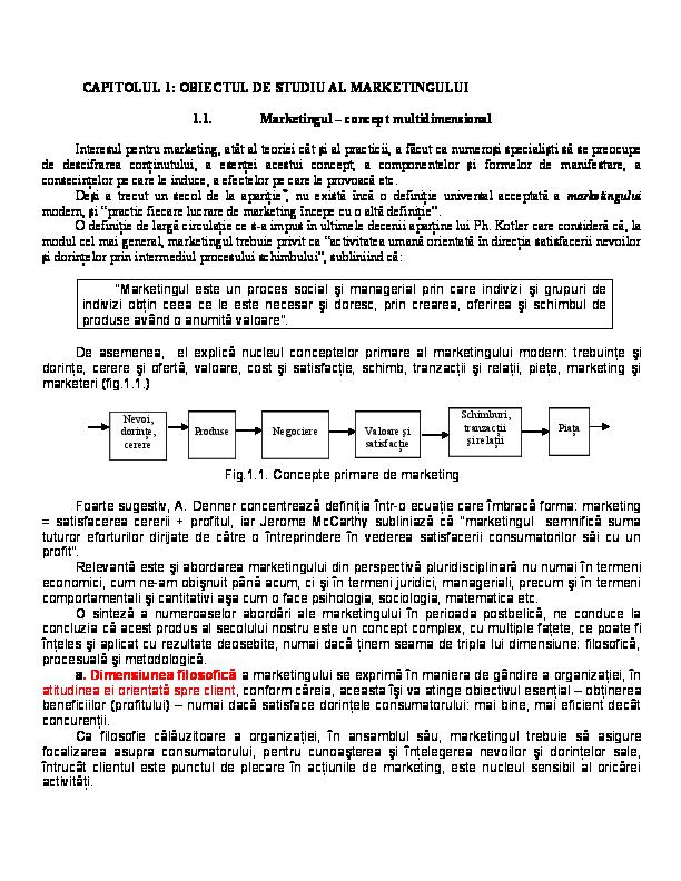conceptul și tipurile de opțiuni de schimb