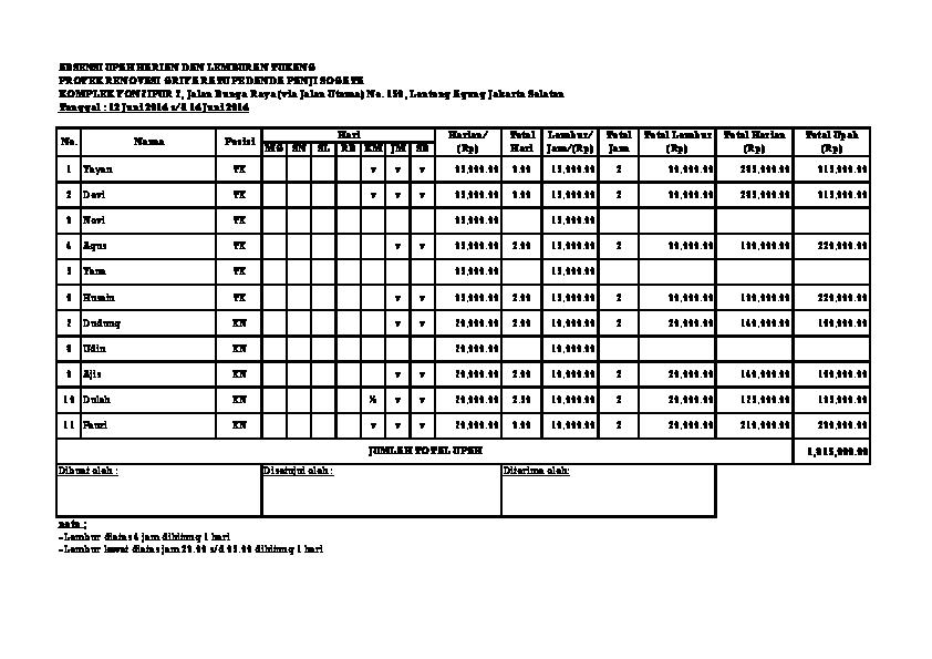 Pdf Absensi Upah Harian Dan Lemburan Tukang Proyek Renovasi Griya Ratu Pedanda Panji Sogata Komplek Yonzipur 7 Jalan Bunga Raya Via Jalan Utama No 150 Lenteng Agung Jakarta Selatan Tanggal 12