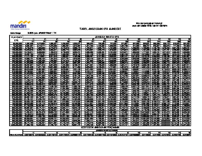 Tabel Angsuran Kredit Mandiri Lukman Nulhakim Academia Edu