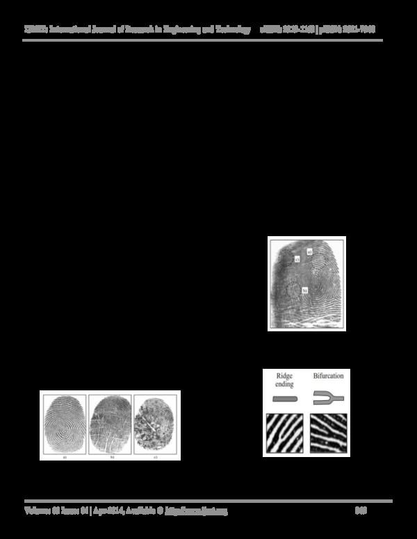PDF) EFFICIENT FINGERPRINT IMAGE ENHANCEMENT ALGORITHM BASED