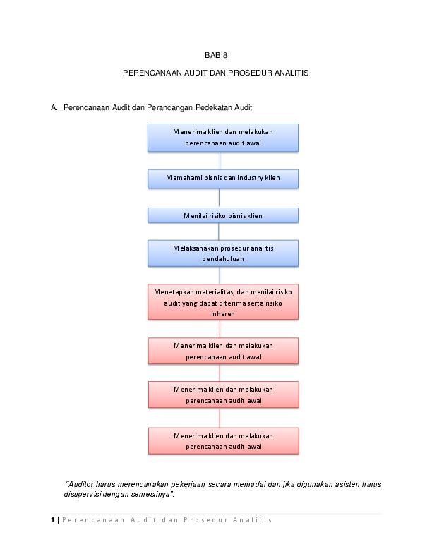 Doc Bab 8 Perencanaan Audit Dan Prosedur Analitis Avrilia Nurmawati Ii Academia Edu