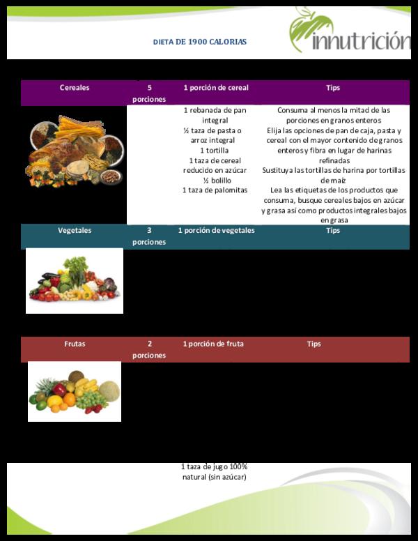 menu semanal dieta alta en proteinas