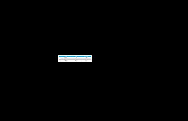 Pdf Chapter Page Description Correction Notes Computer Organization And Design The Hardware Software Interface Kesavan A Academia Edu