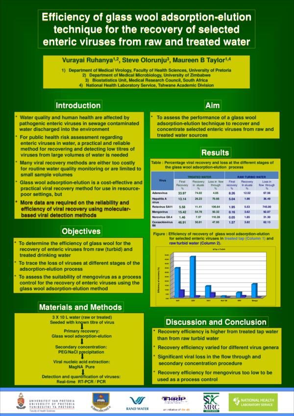 PDF) Efficiency of glass wool adsorption-elution technique