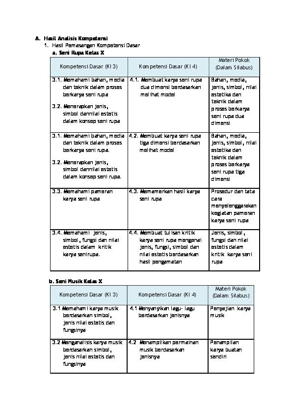 Fungsi Simbol Pada Teks Lagu Adalah Berbagai Teks Penting