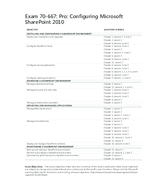 PDF) Exam 70-667: Pro: Configuring Microsoft SharePoint 2010