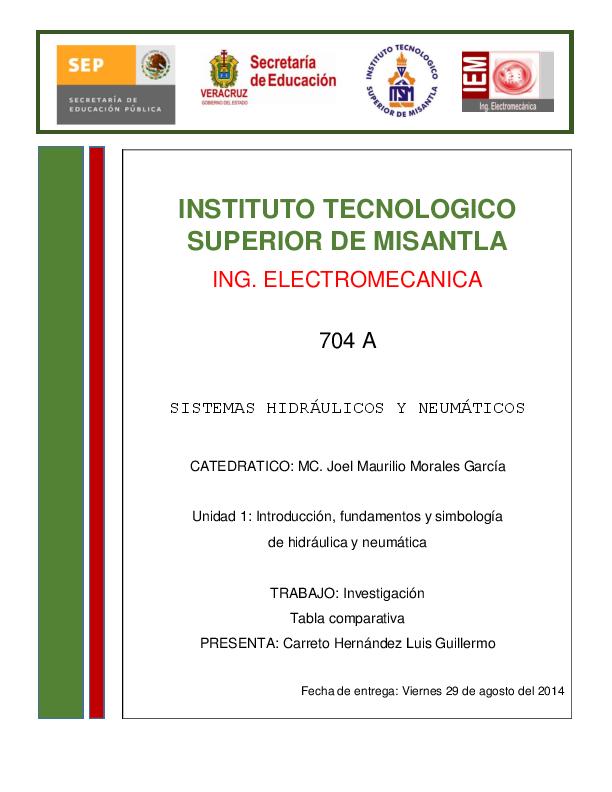 Ventajas y desventajas de los sistemas neumáticos hidráulicos y eléctricos