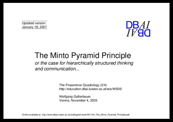 Gene Zelazny Say It With Presentations Pdf