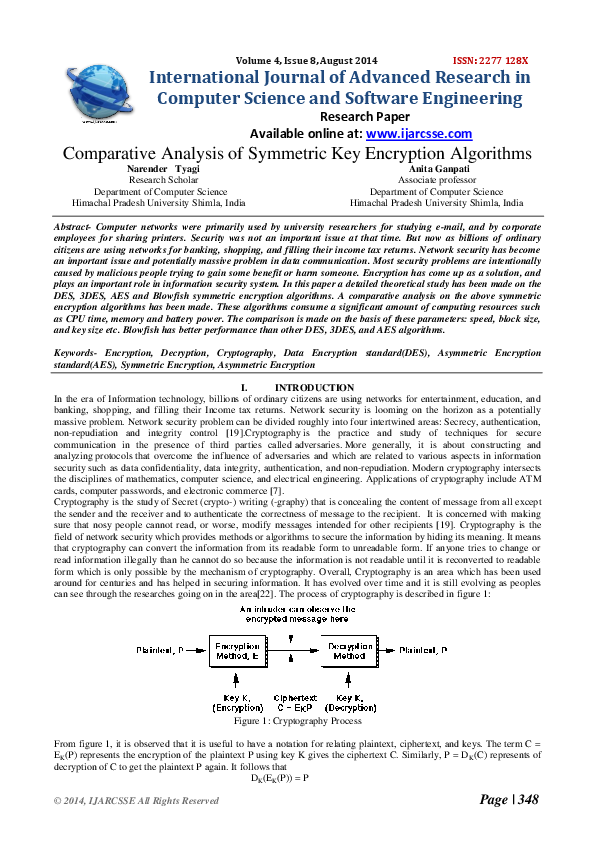 Comparison Of Symmetric Encryption Algorithms Pdf Murugan Kandhan