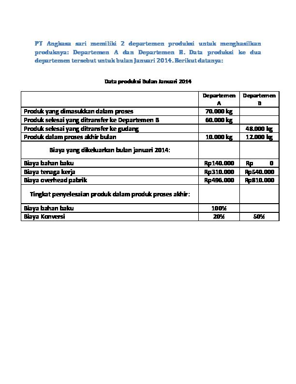 Doc Latihan Akuntansi Biaya Adi Onlyone Academia Edu