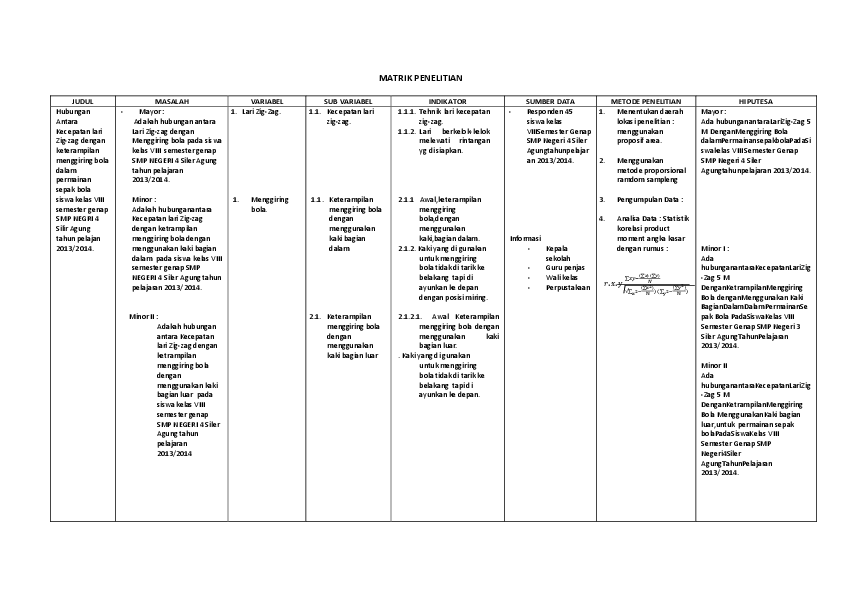 Contoh Matriks Skripsi Kuantitatif Pejuang Skripsi