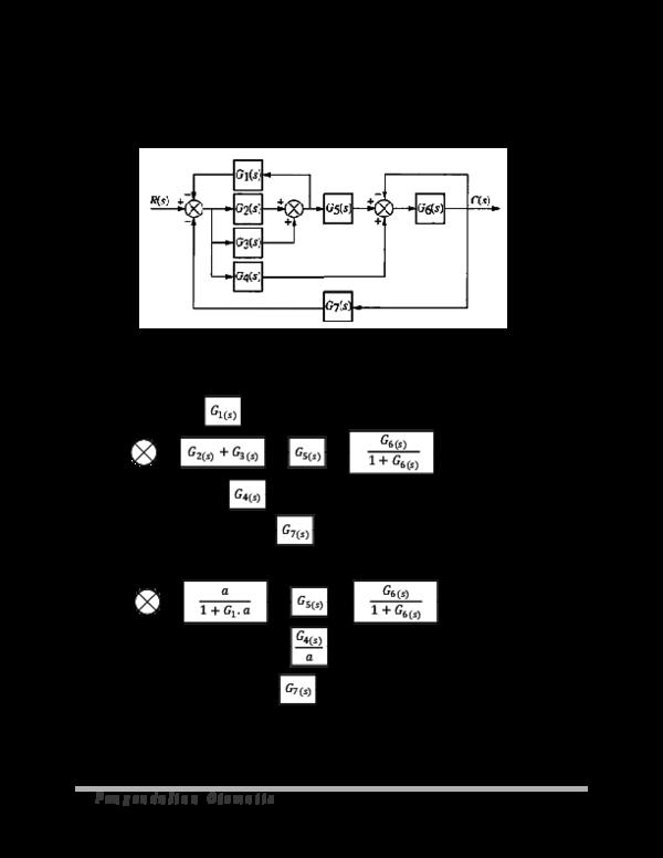 Pdf  Control Systems Engineering Problem