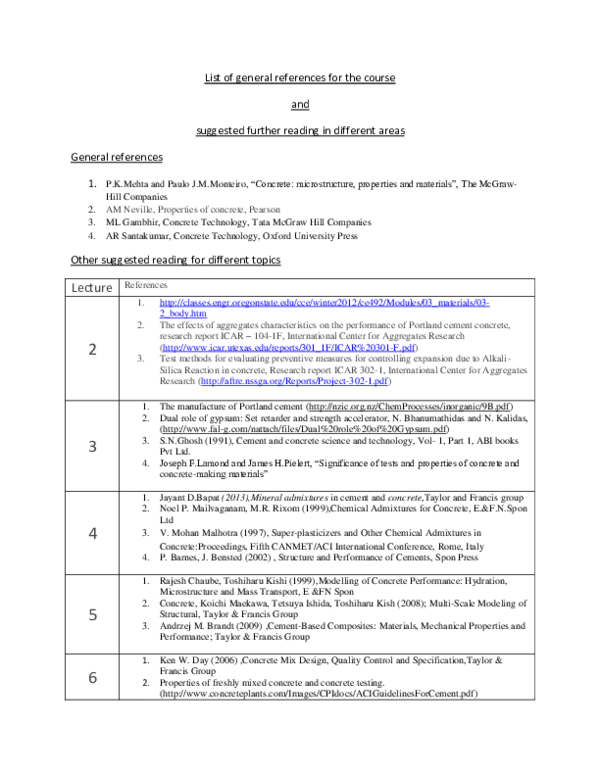 PDF) List of general references for the course and suggested